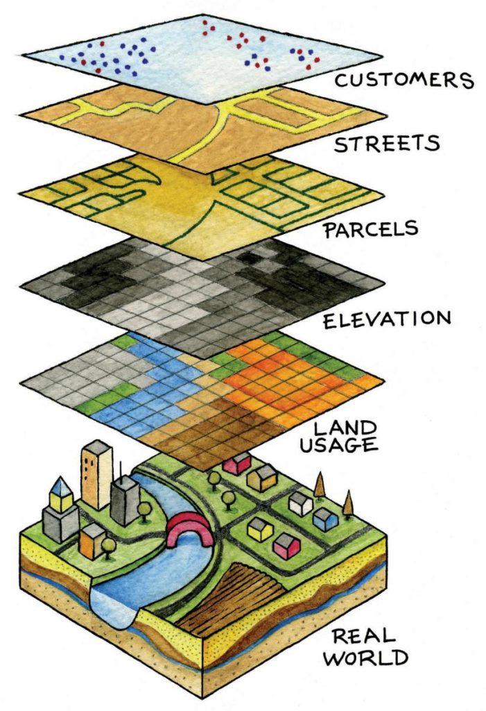 ساختار لایه ای سیستم اطلاعات جغرافیایی (GIS) در نقشه های GIS