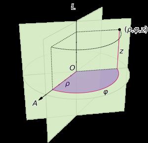 سیستم مختصات استوانهای